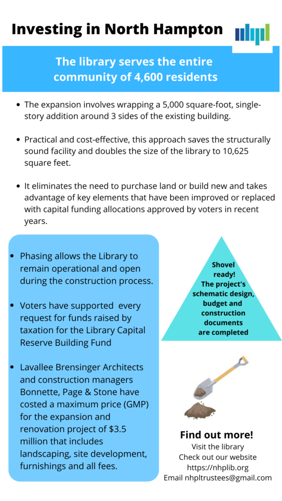 time to renew its over due library expansion project
